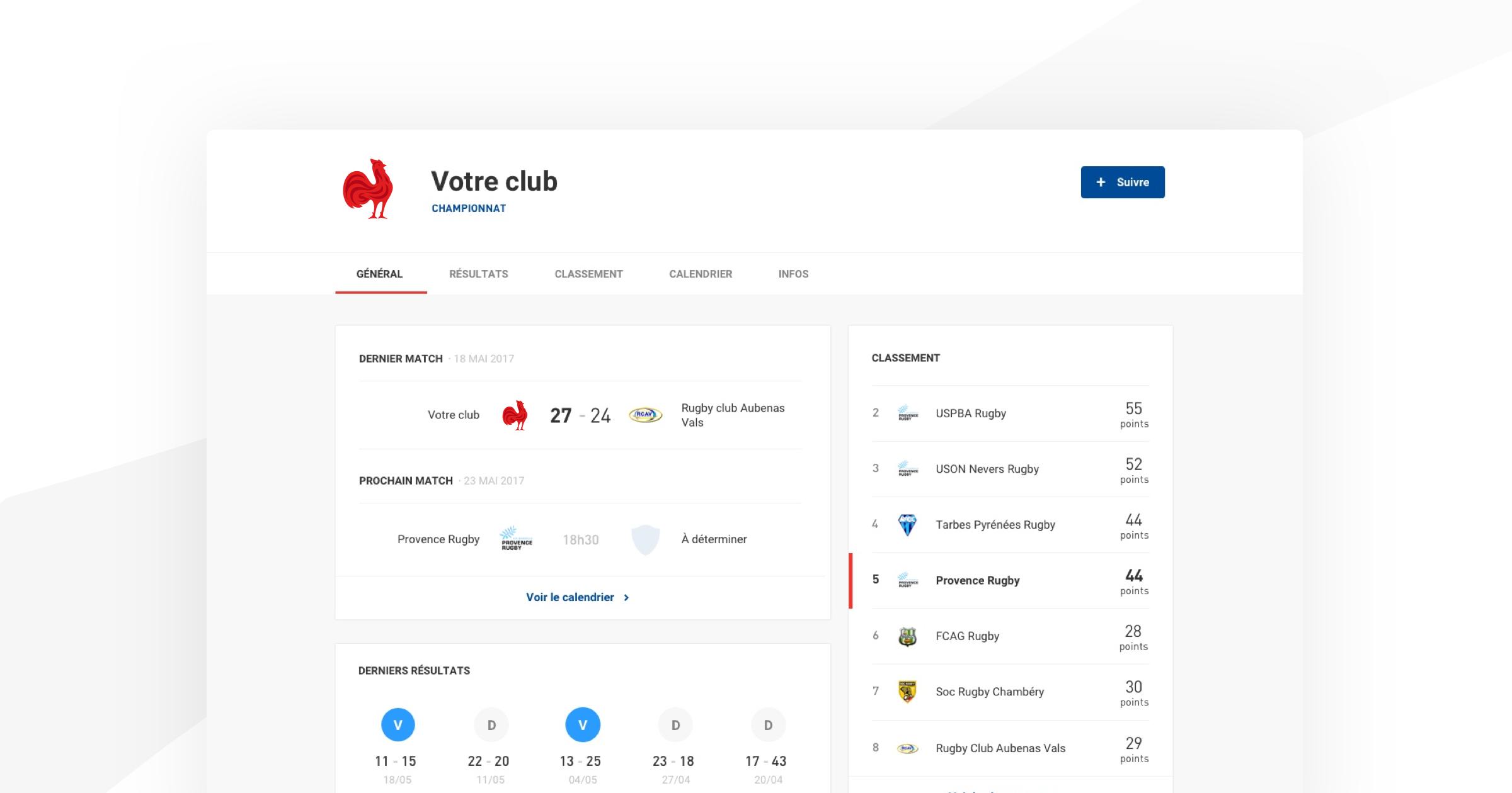 Compétitions & Résultats - Fédération Française de Rugby